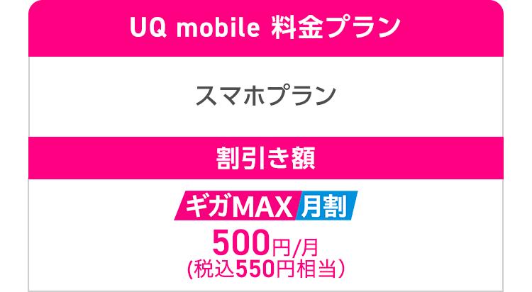 プラン uq モバイル