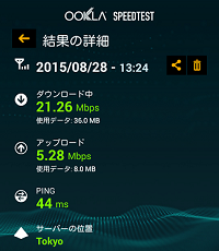 G2SPEEDTEST