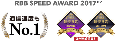 RBB SPEED AWARD 2017 *2 3年連続受賞!